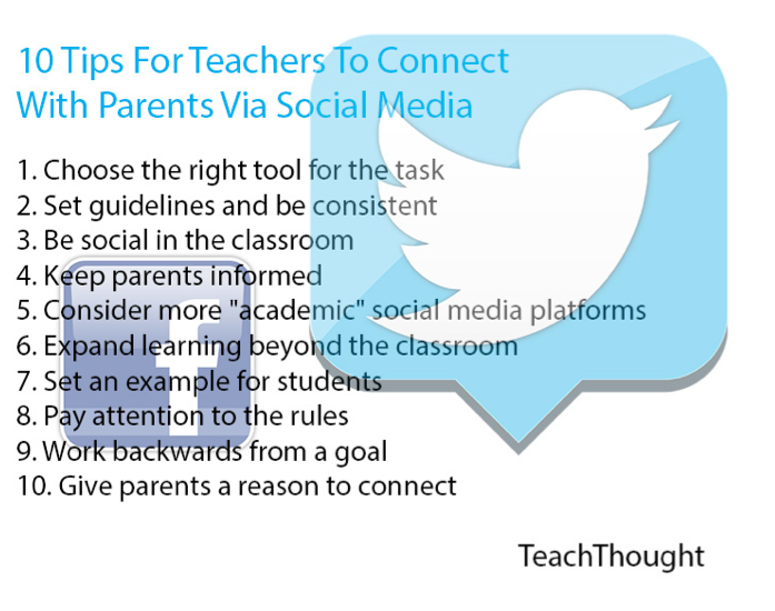 Tips for teachers using social media to connect with parents.