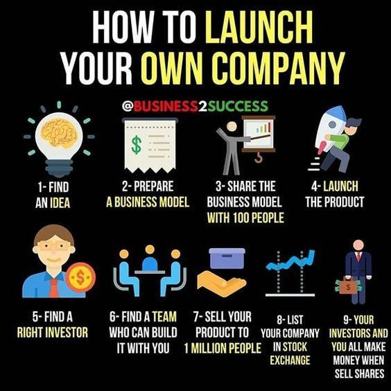 The Startup Guide For Entrepreneurs Business Motivation