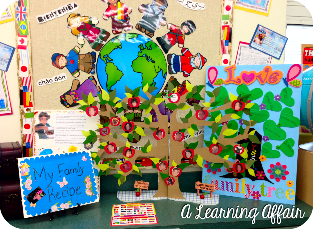 A Learning Affair Passport To Family Heritage Project