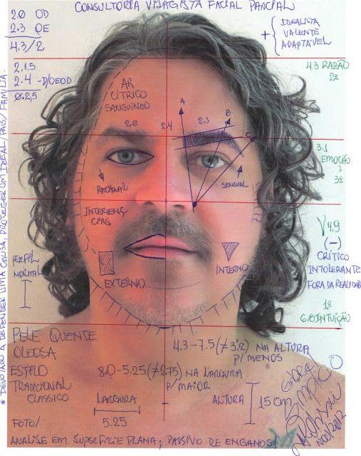 VisagismoMasculino Através do Visagismo e das marcações faciais é possível  potencializar as qualidades de uma 0667ffa92b