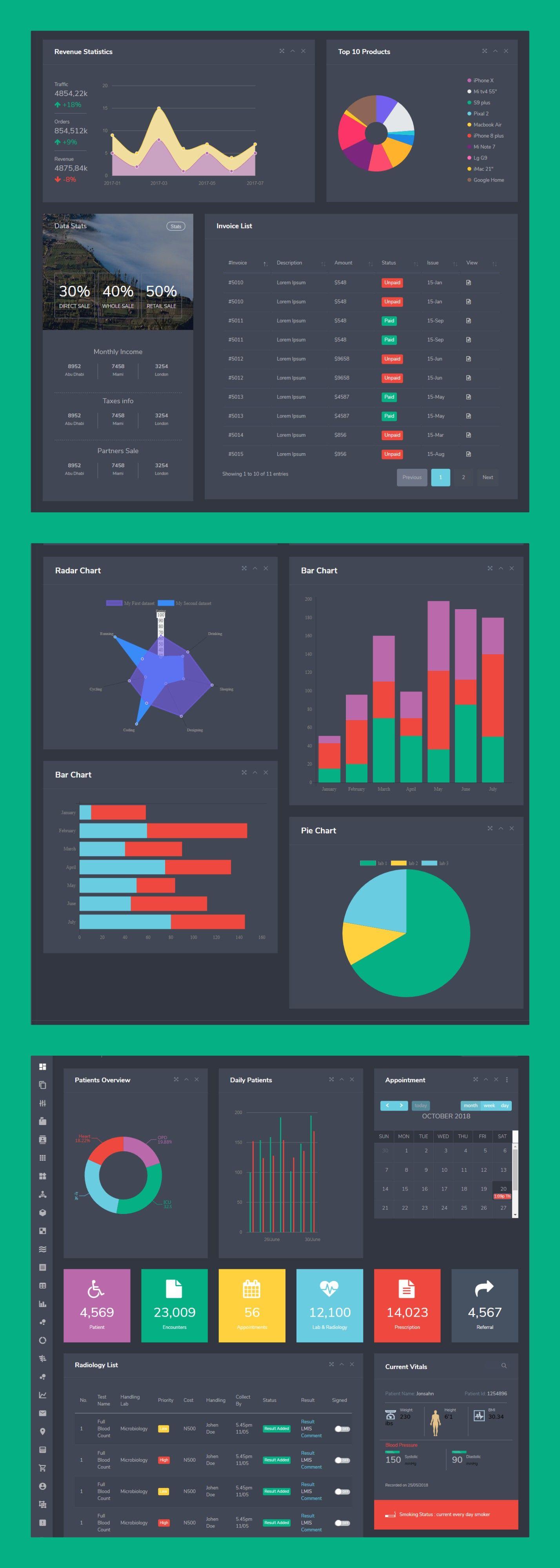 Superieur Admin – Responsive Bootstrap 4 Admin Template Dashboard