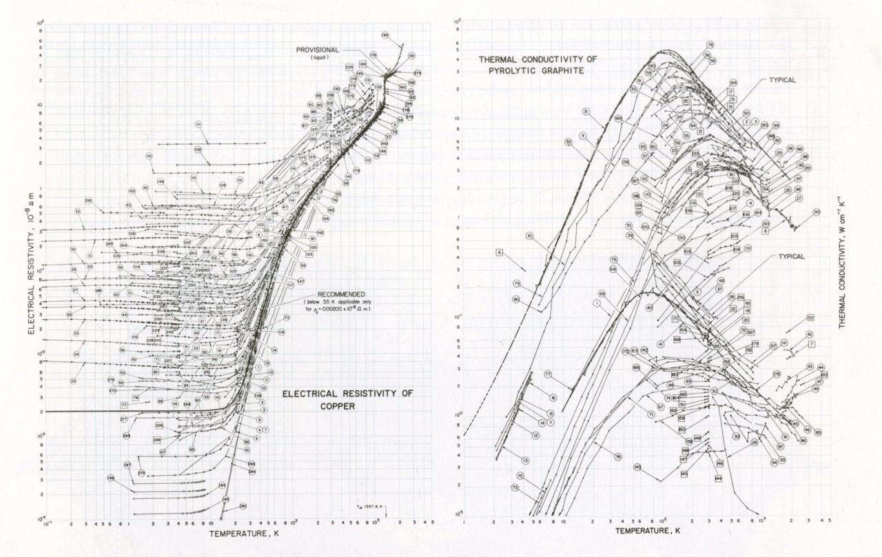 hight resolution of edward tufte information design