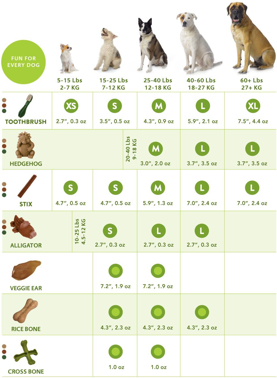 Find The Right Size For Your Dog Whimzees Natural Dog Treats Dog Breeds That Dont Shed Dog Dental Dog Breeds Medium