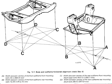 Image Result For Austin Mini Rear Subframe Mounting Dimensions