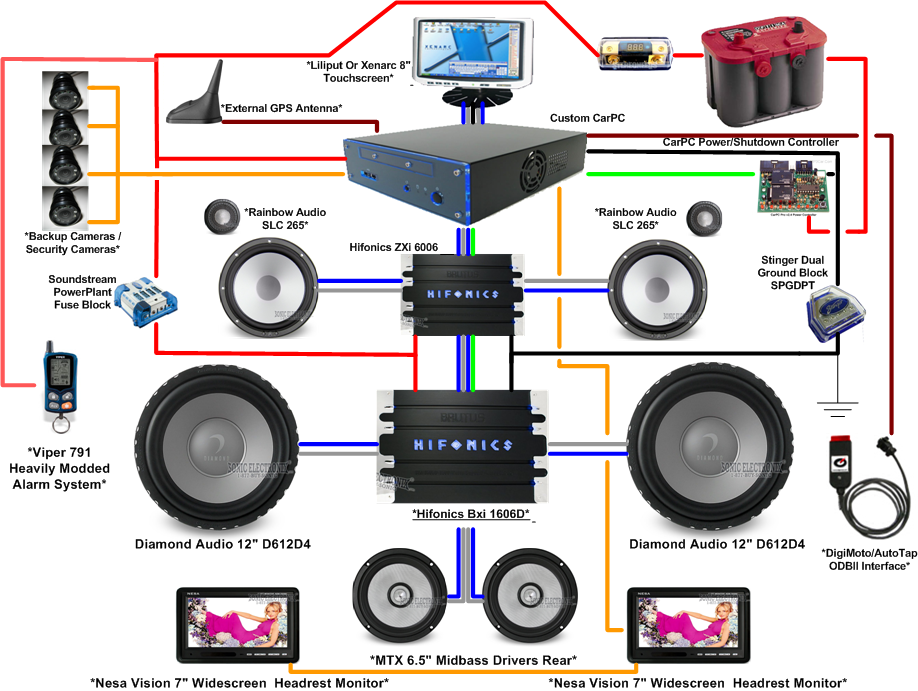 Gallery For Car Sound System Diagram Car Audio Pinterest