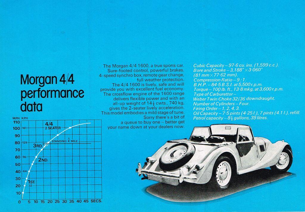 1974 brochure 06 4/4 sports car,