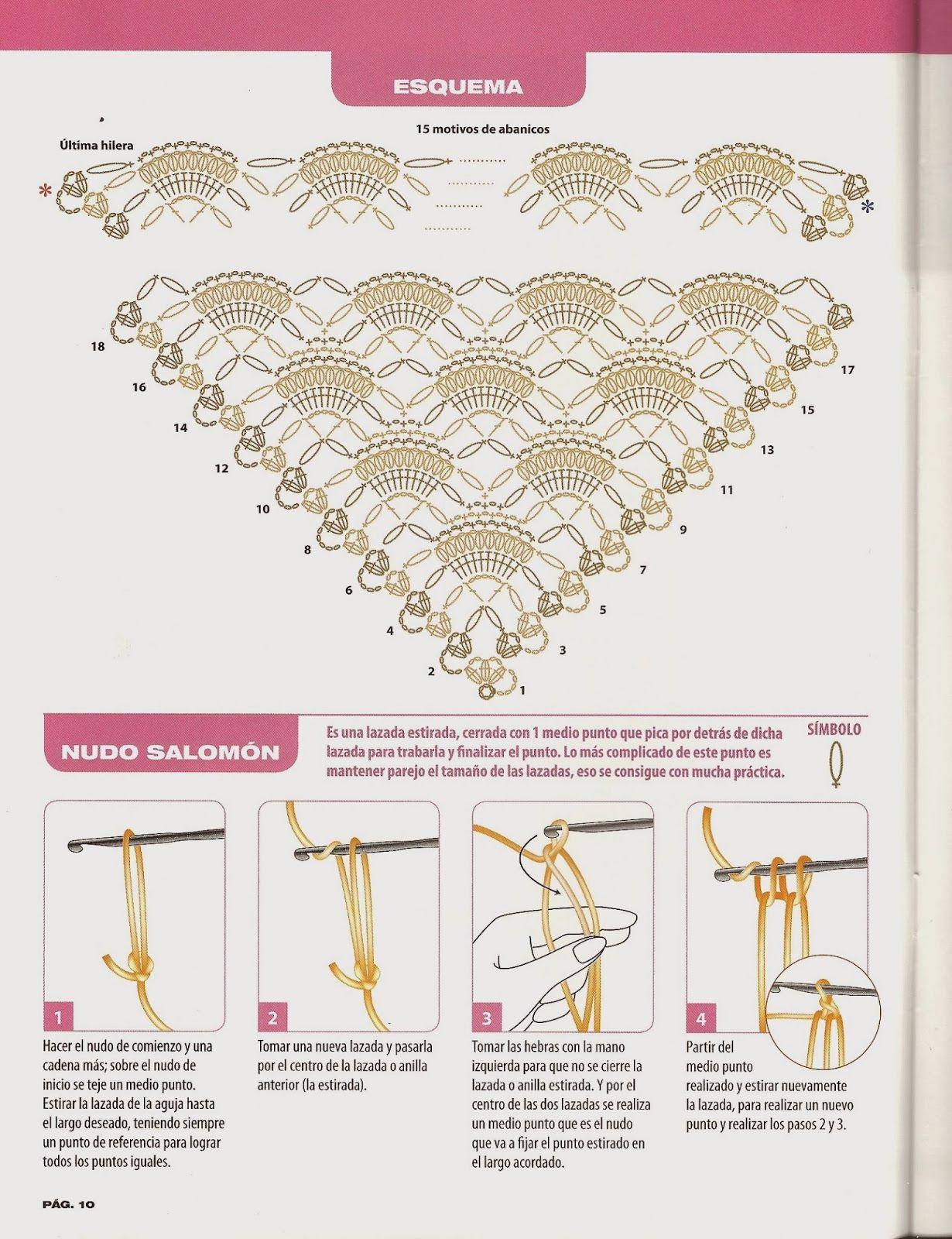 chal+punto+abanico+patron+crochet3.jpg (1230×1600) | Ganchillo ...