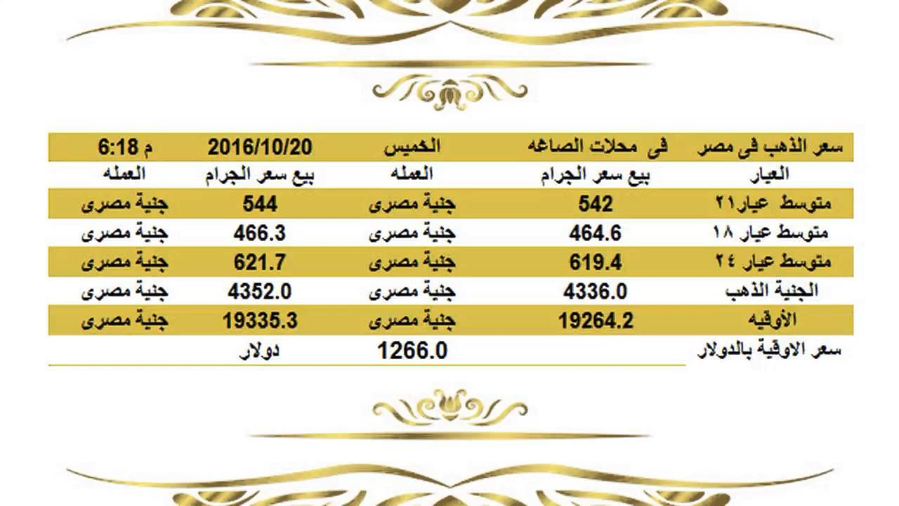 سعر الذهب اليوم اسعار الذهب اليوم الخميس 20 10 2016 في مصر الساعة Gold Rate Jye Gold