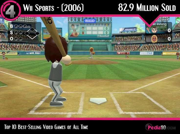 Wii Sports Nintendo Video Game Wii sports, Video games