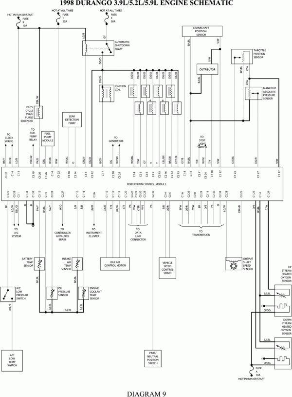 12 Bmw F650gs Electrical Wiring Diagram Wiring Diagram Wiringg Net Dodge Durango Dodge Dakota Ram 1500