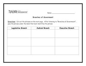 Branches Of Government 4th 5th Grade Worksheet Triangulares