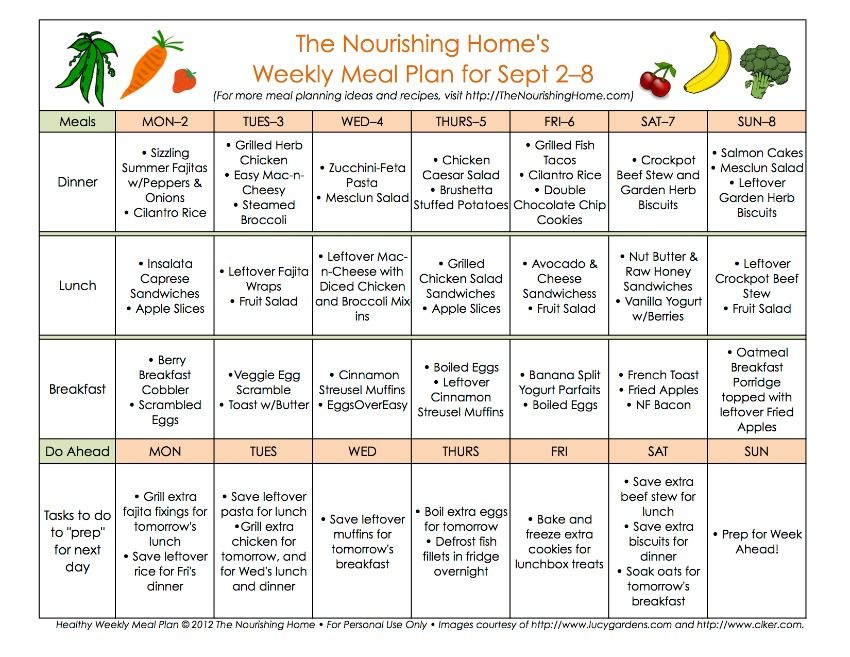 Meal Plan Monday September   Meals Lunches And Dinners
