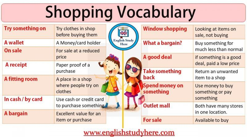 Shopping Vocabulary in English   Angličtina