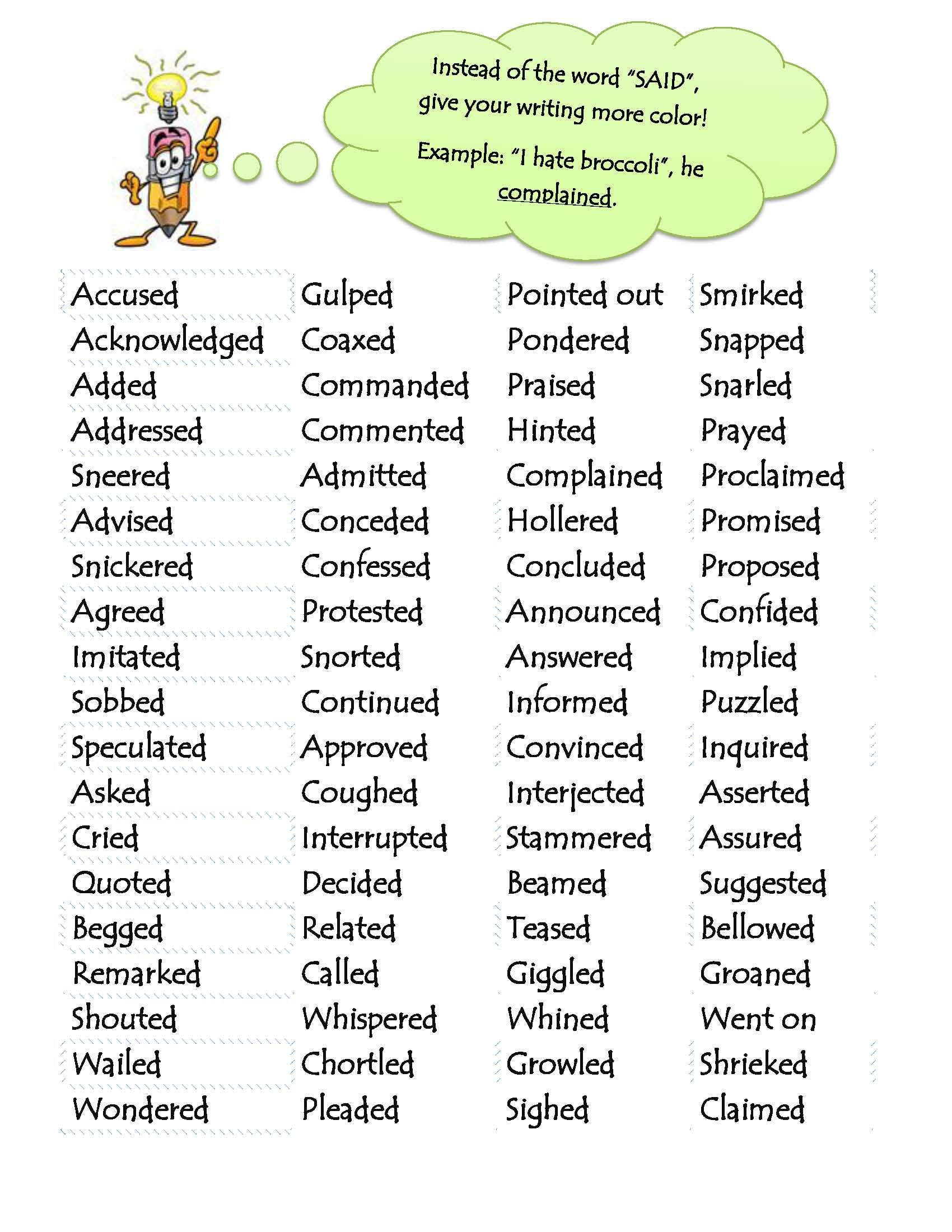 Another great list of alternatives for said! | vocabulary | Pinterest