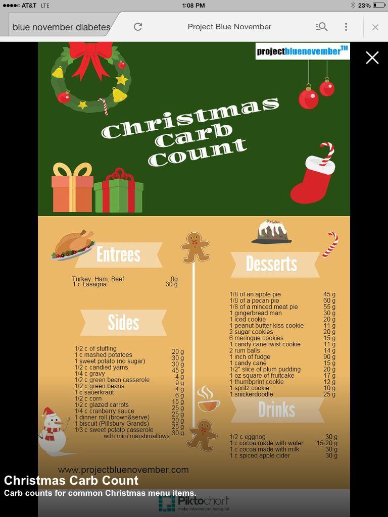 Christmas Carb Count Chart  diabetic living  Pinterest  Charts  multiplication, alphabet worksheets, free worksheets, education, worksheets, and math worksheets Carb Counting Worksheet 2 1024 x 768