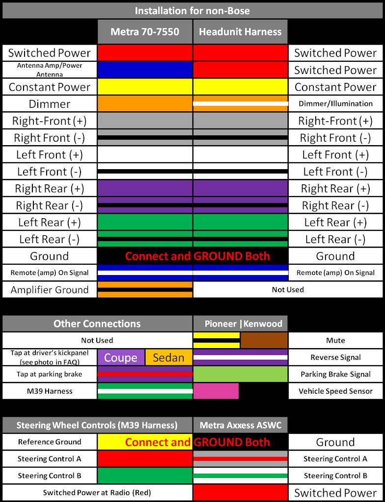 Kenwood Radio Wire Diagram : kenwood, radio, diagram, Wrathernaut's, Double-Din, Installation, Shopping, Resource, G35Driver, Infiniti, Forum, Discussion, Pioneer, Radio,, Kenwood, Stereo,, Stereo