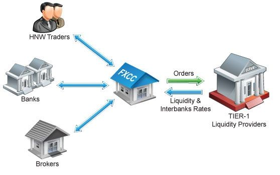 dvejetainių opcionų prekybos prognozė valiutos prekyba su robotais