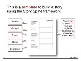 template for the pixar pitch storytelling pinterest template