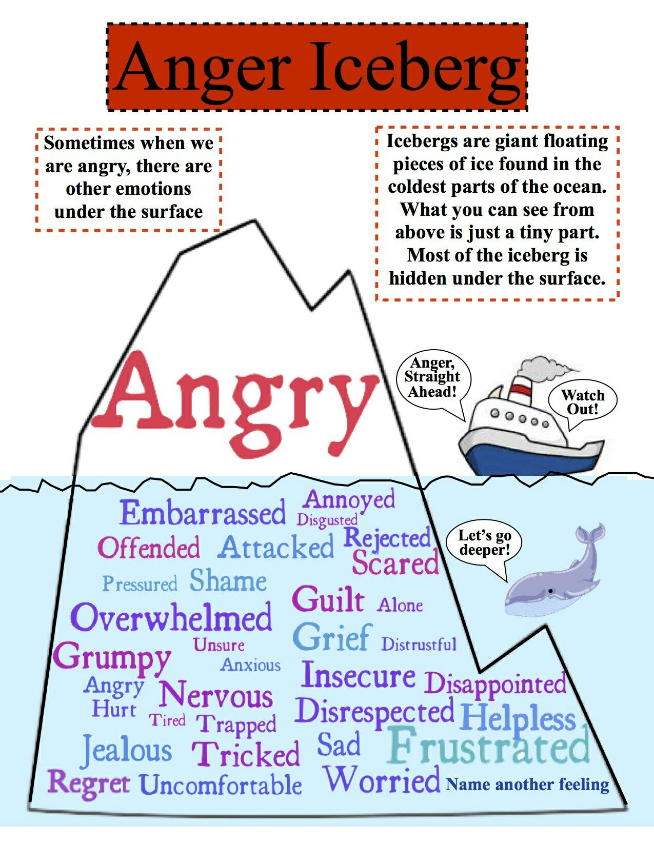 Pin By Marie W On Anger