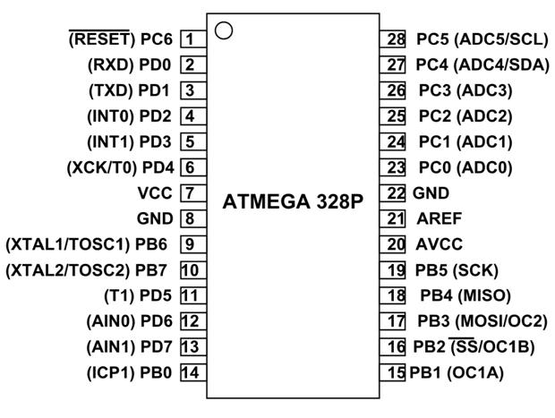 ATMega328P Microcontroller Pinout, Pin Configuration