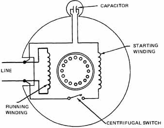 Connections for a capacitor start, induction #motor #