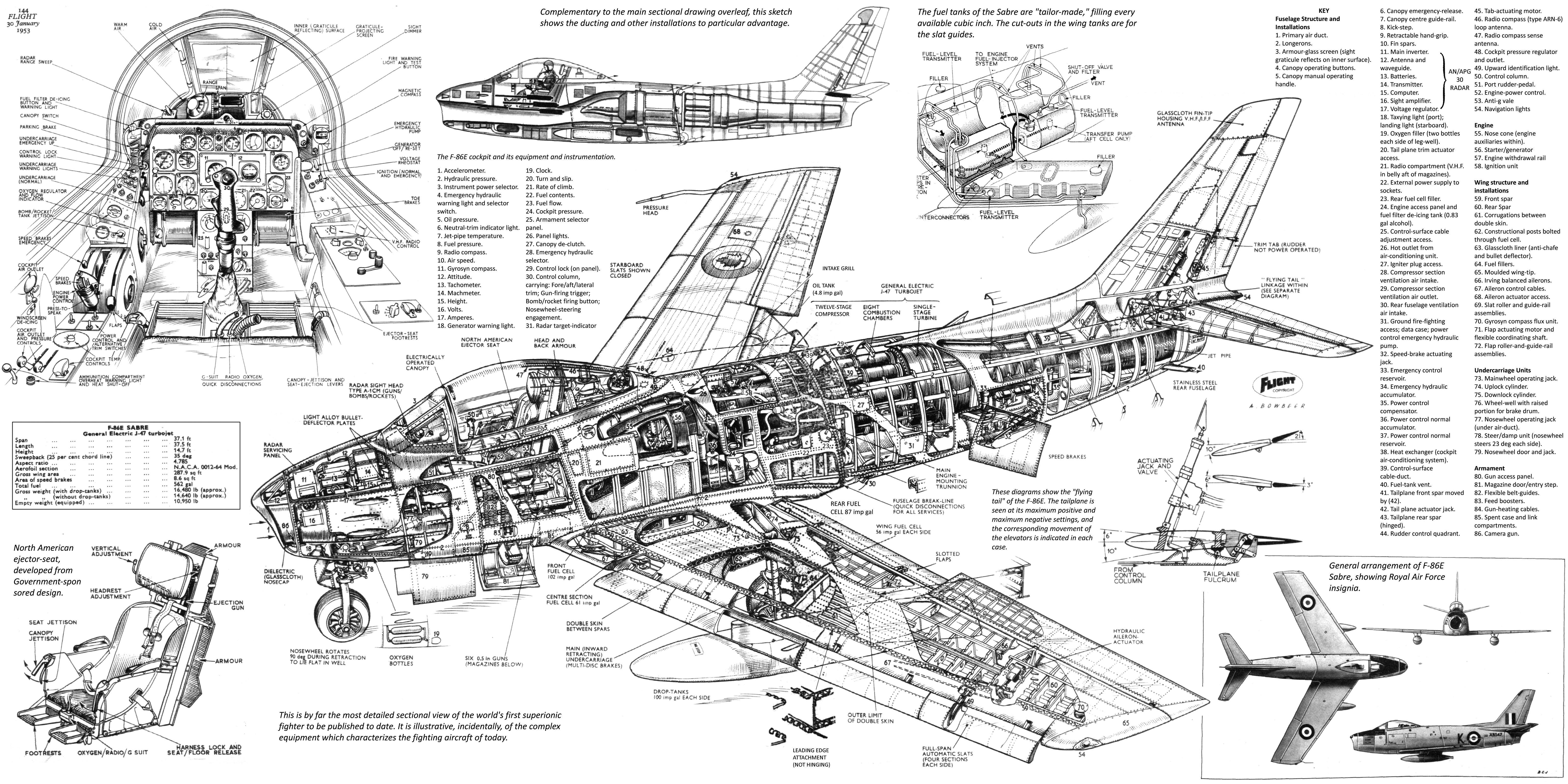 North American F-86 E Sabre cutaway by Arthur Bowbeer | AIRCRAFT -