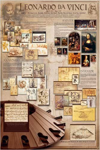 HUGE LAMINATED/ENCAPSULATED Leonardo da Vinci POSTER measures approx 36x24 inches (91.5x61cm)