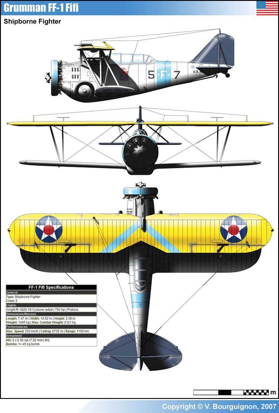 Grumman Ff 1 Fifi American Biplane Deck Fighter 1930s Military Aircraft Biplane Warbirds