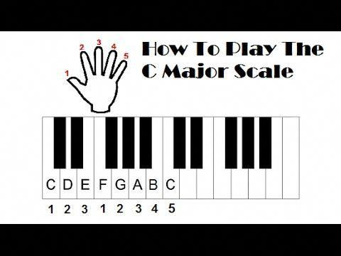 Let's learn to play the C major scale on piano (and