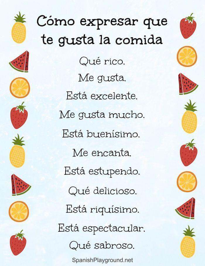 Ways to Say Delicious in Spanish - Spanish Playground