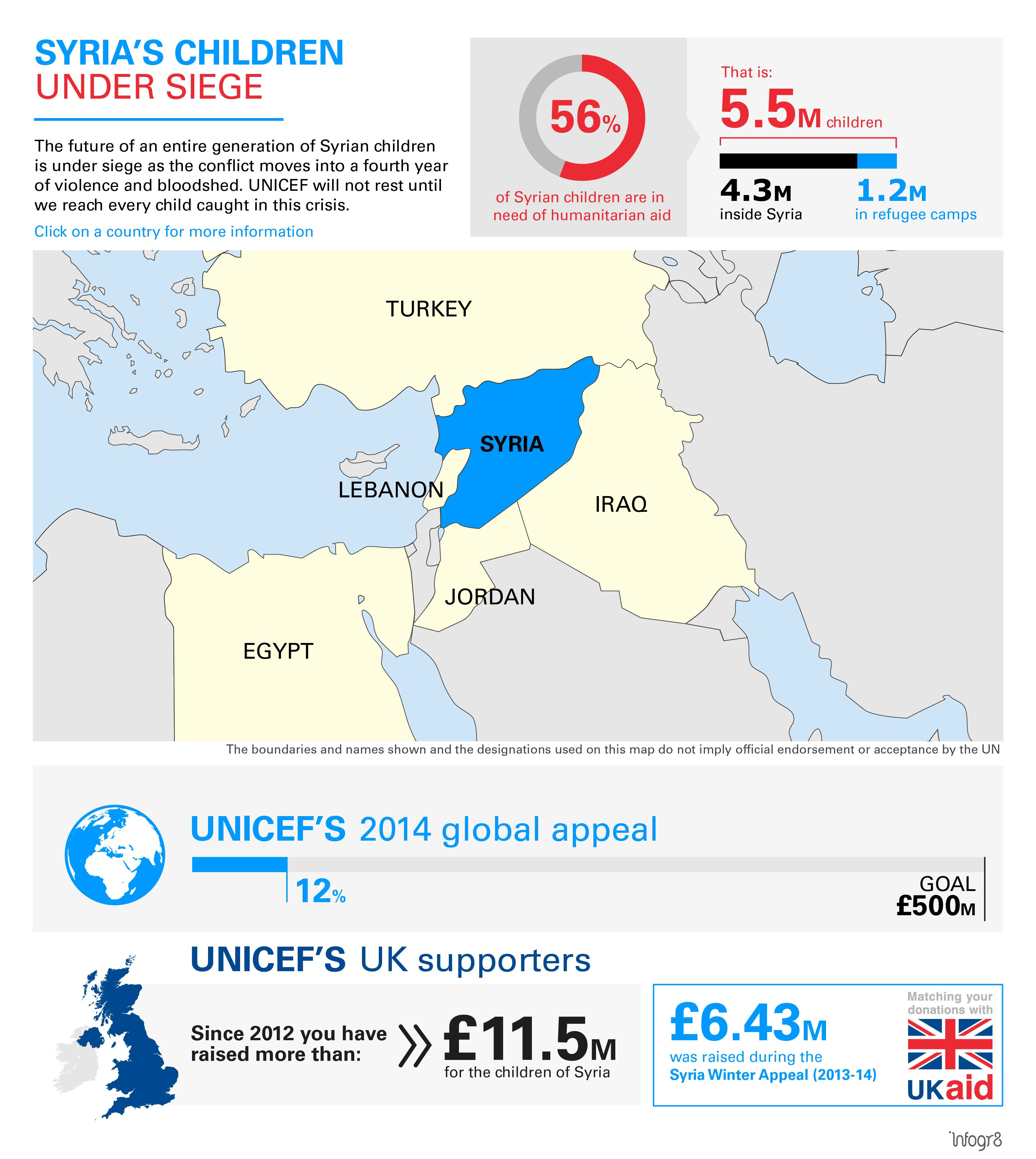 INICEF Children Of Syria Interactive Map Infographics - Interactive map for children