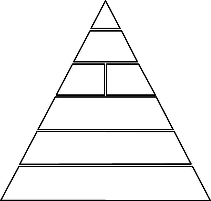résultats de recherche d u0027images pour pyramide alimentaire vierge