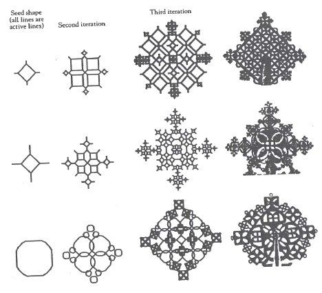 Fractal Simulation For Ethiopian Processional Crosses Through Three Iterations From African Fractals By Ron Eglash Cross Drawing Cross Art Sacred Geometry Art