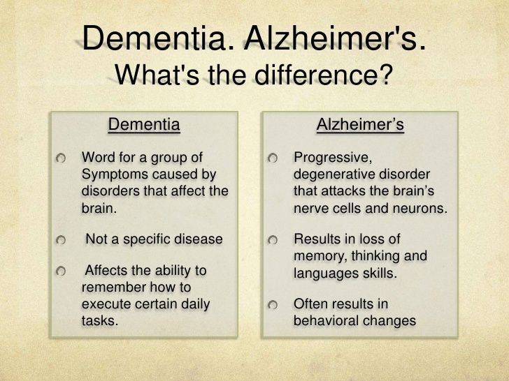 dementia and alzheimers disease essay Health term papers (paper 18155) on alzheimer's disease : alzheimer speculated that the nerve tangles and plaques were responsible for the women s dementia alzheimer s disease is a disorder marked by a gradual decline the research of alzheimer s and a cure for the disease has been.