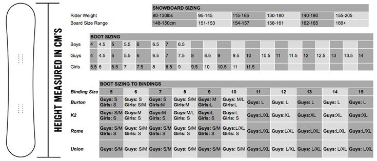 Women s snowboard size chart size chart below to learn more for