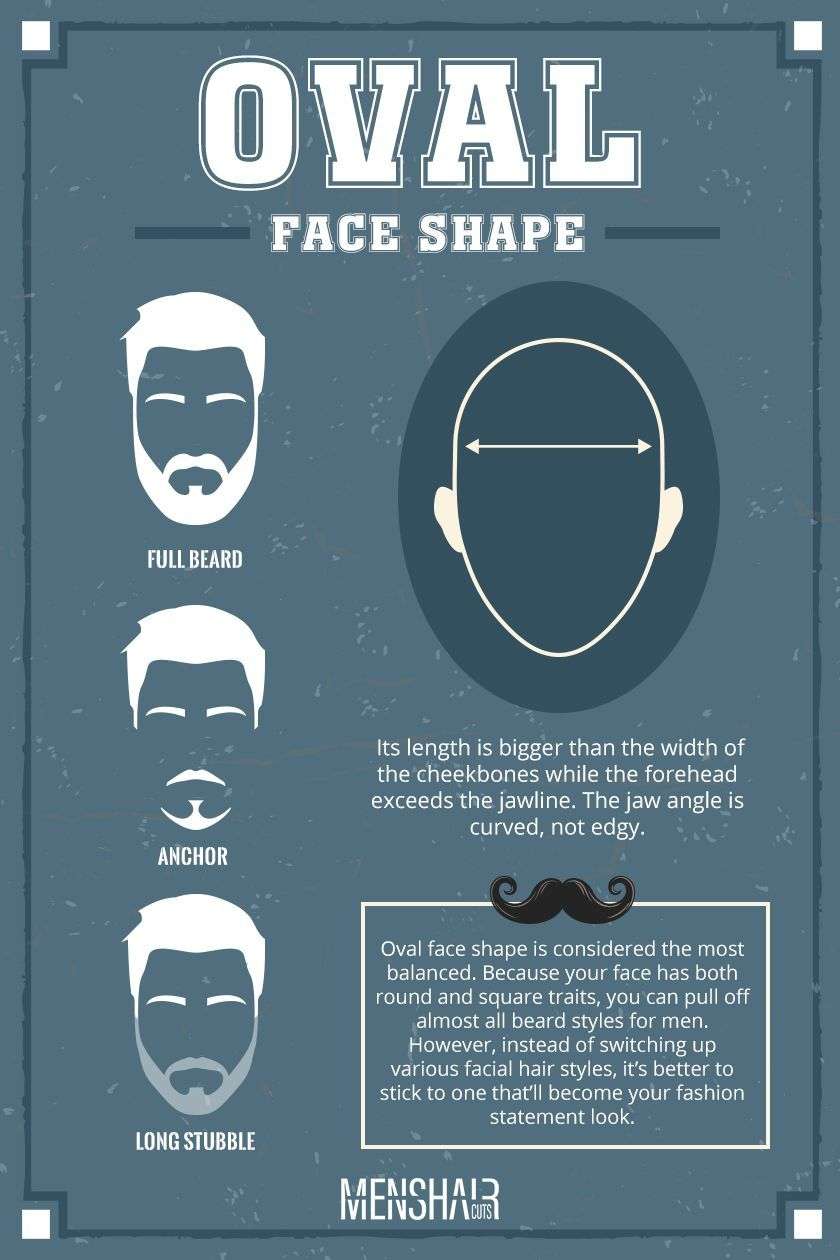 The Full Guide On Matching Your Beards Style To Your Face Shape Oval Face Shapes Oval Face Hairstyles Oval Face Men