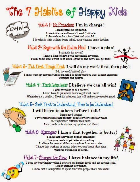 Confessions Of A School Counselor 7 Habits Poster Rules To Live