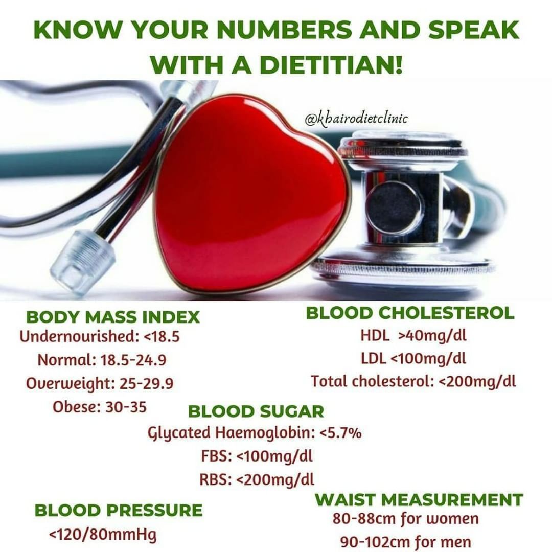 Knowing your health numbers makes you aware of your risk and also mark the progress you are making w...