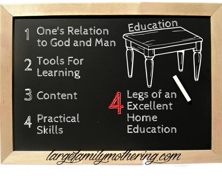 Four Tiers of an Excellent Home Education, homeschool planning, homeschool curriculum, Christian homeschool curriculum planning