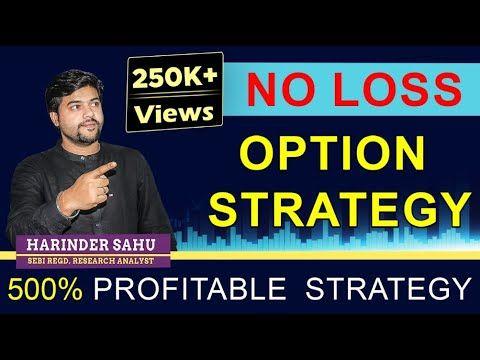 Best intraday options strategies