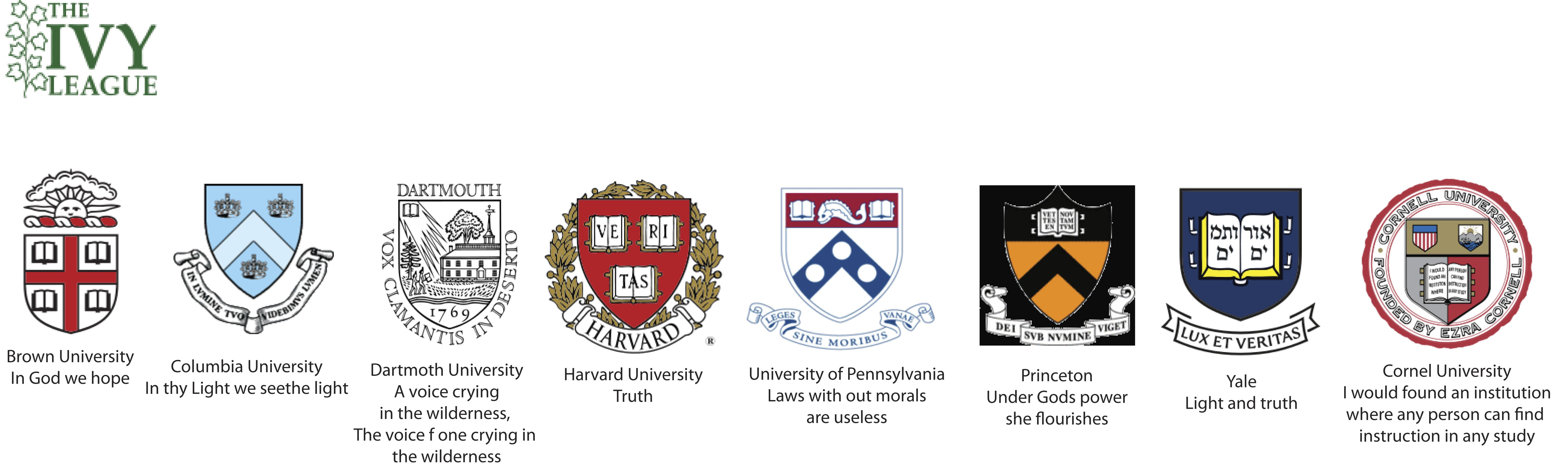 dating ivy league schools The ivy league colleges are eight of the finest education institutions in the americas and they uphold rich and cherished traditions some dating back to the 17th century each college, in their own way, influences the way we teach and learn around the world however, while the ivy league schools certainly shared some.