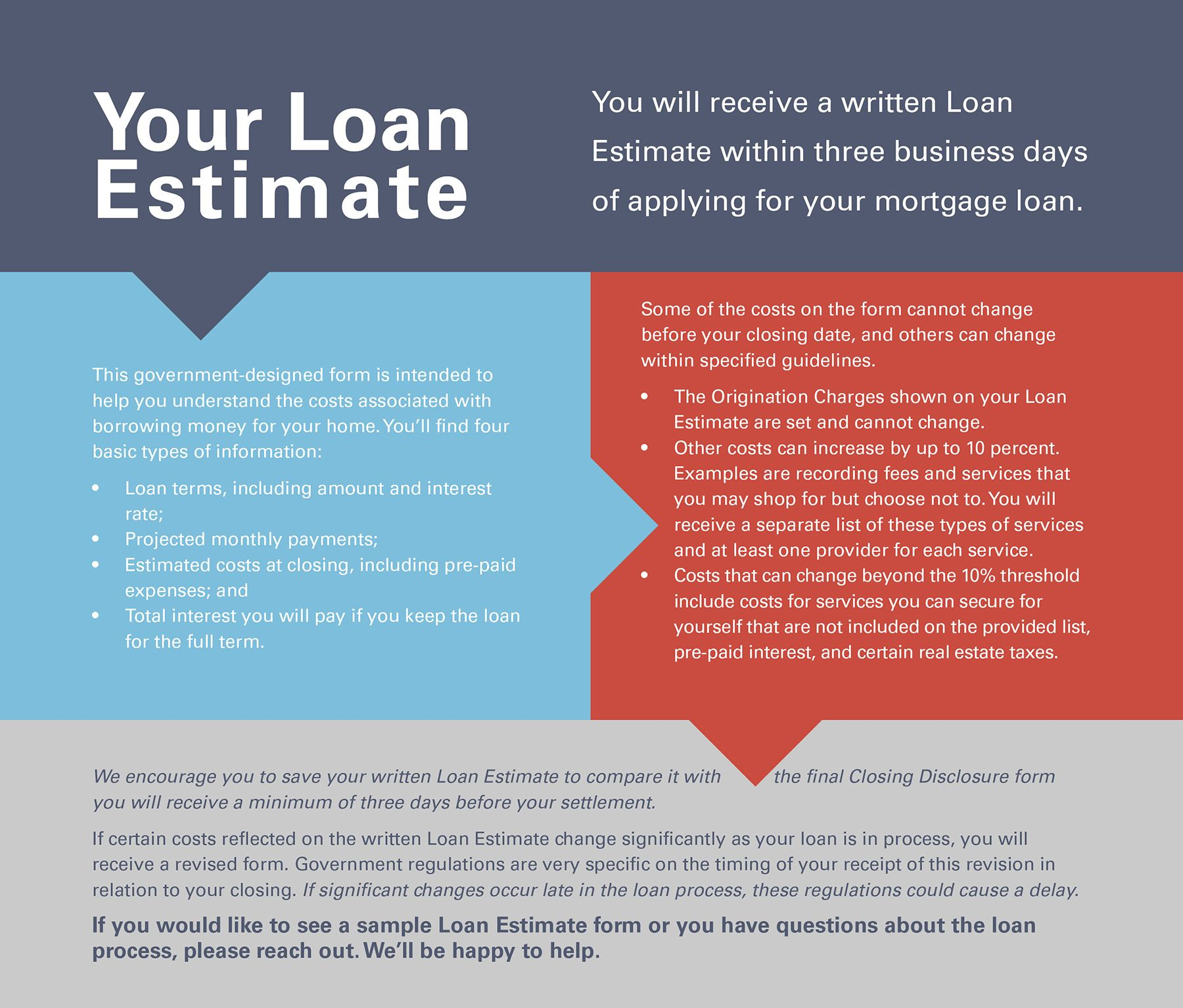 Big Changes Coming To Fannie Mae Loans On July    Mortgage