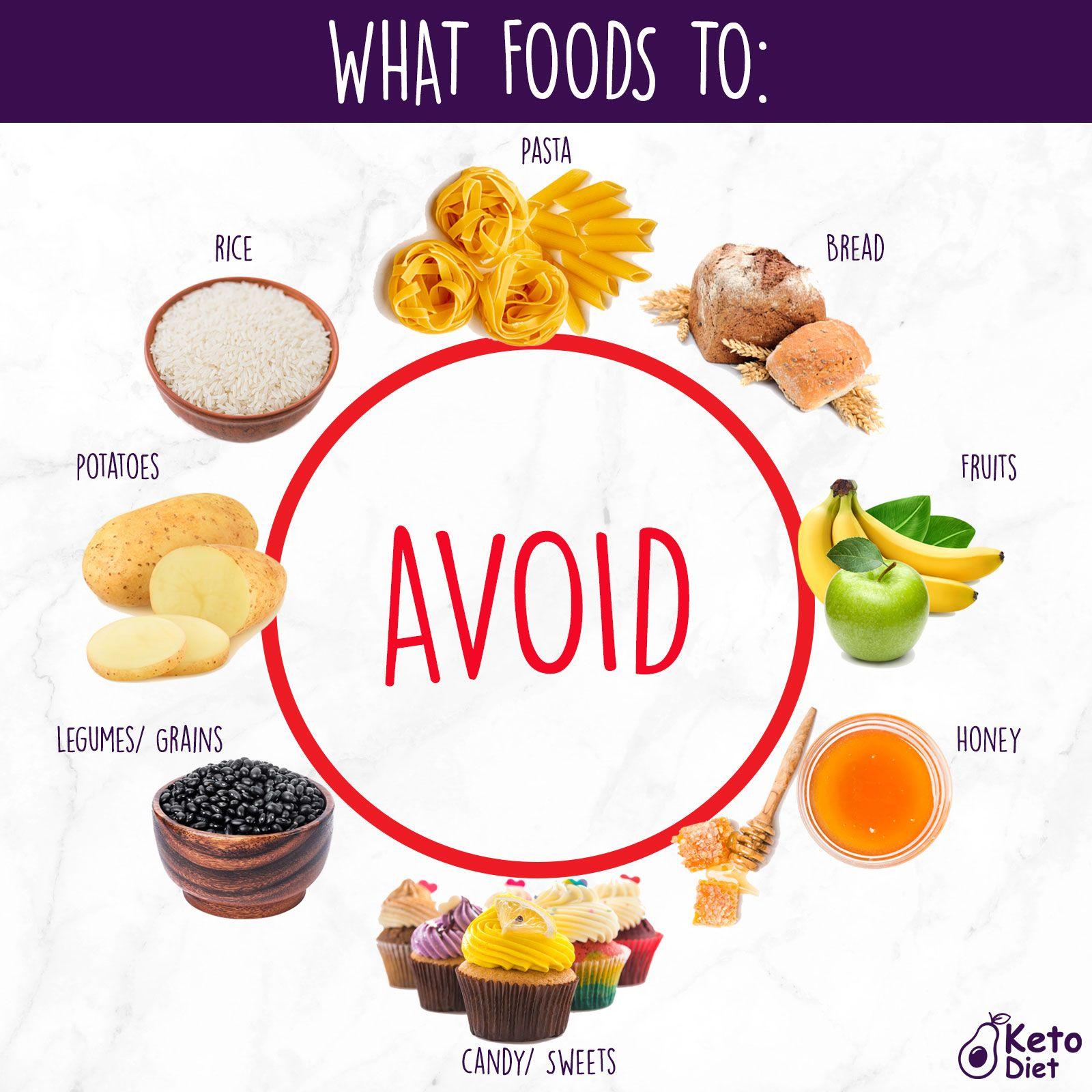 Avoid Foods Keto Diet Starting Keto Diet Keto Diet Recipes