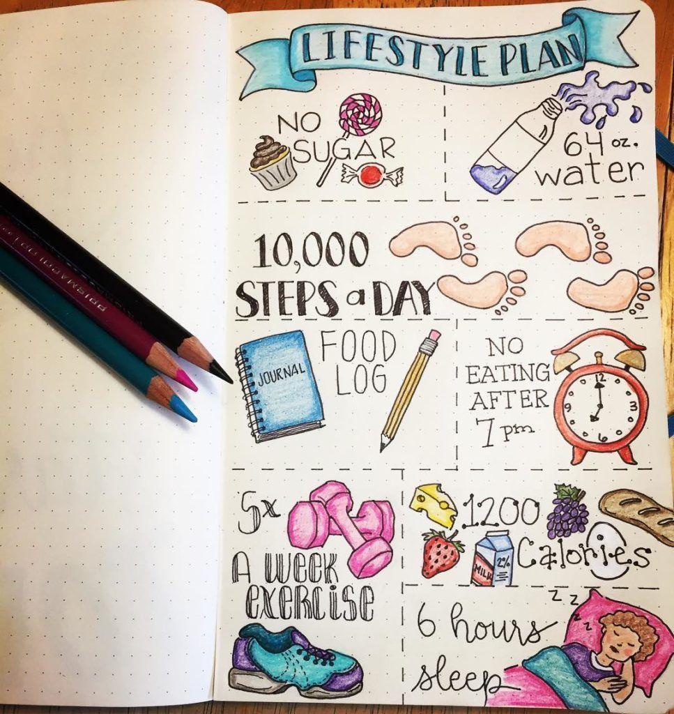 Bullet Journal for Weight Loss: 12 Pages for Smashing Fitness Goals,  #Bullet #fitness #Fitnessjourn...