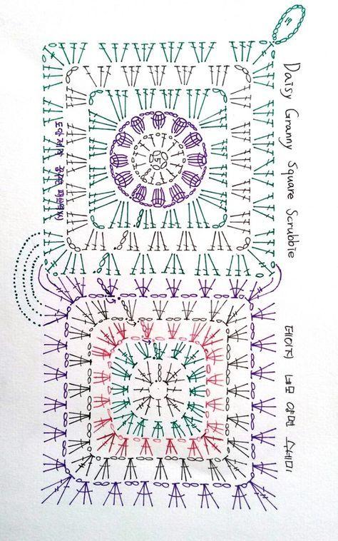 0번째 이미지 | Frazadas | Croché, Ganchillo y Patrones
