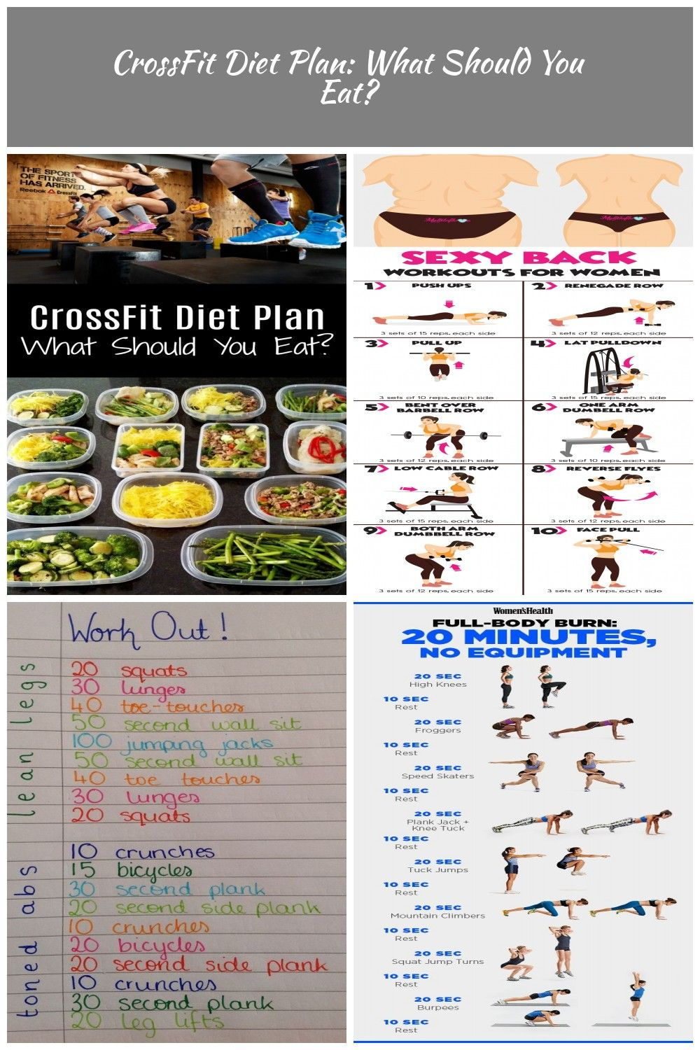 Crossfit Diet Plan What Should You Eat Fitness Diet Plan Crossfit Diet Plan What Should You Eat Crossfit Diet Plan Diet Plan Fitness Diet
