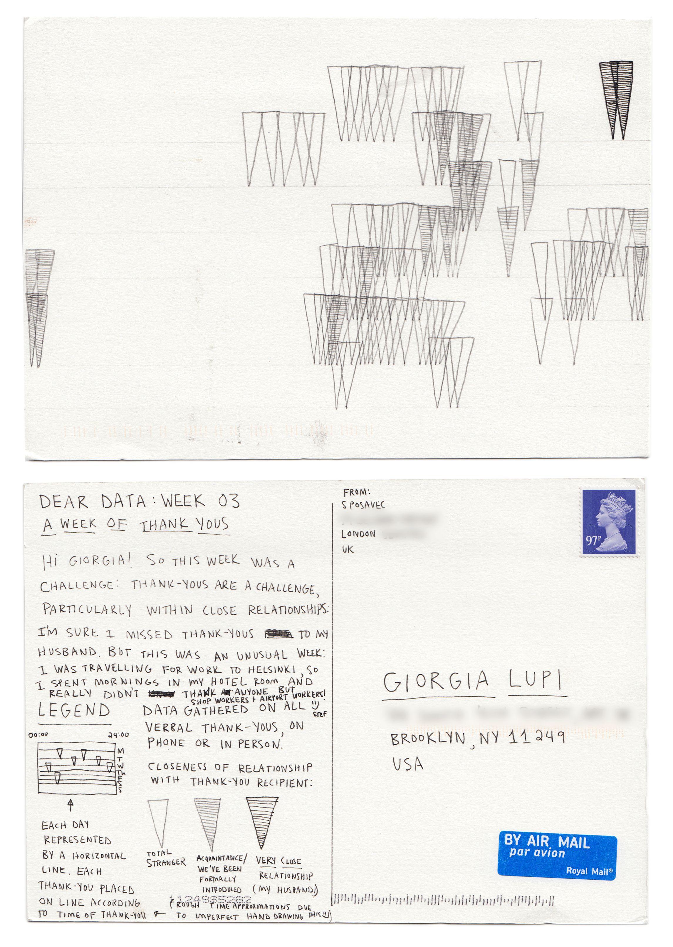 Dear Data Ar Data Week 03
