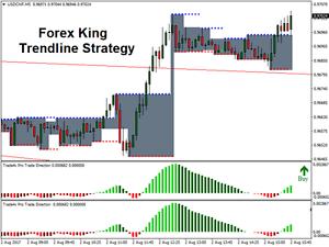 Trading forex con trendline pdf