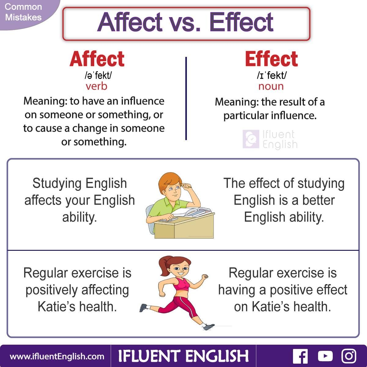 Common Mistakes Affect vs. Effect Grammar and