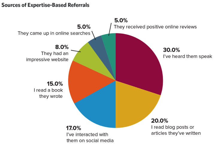 """socialmedia2day